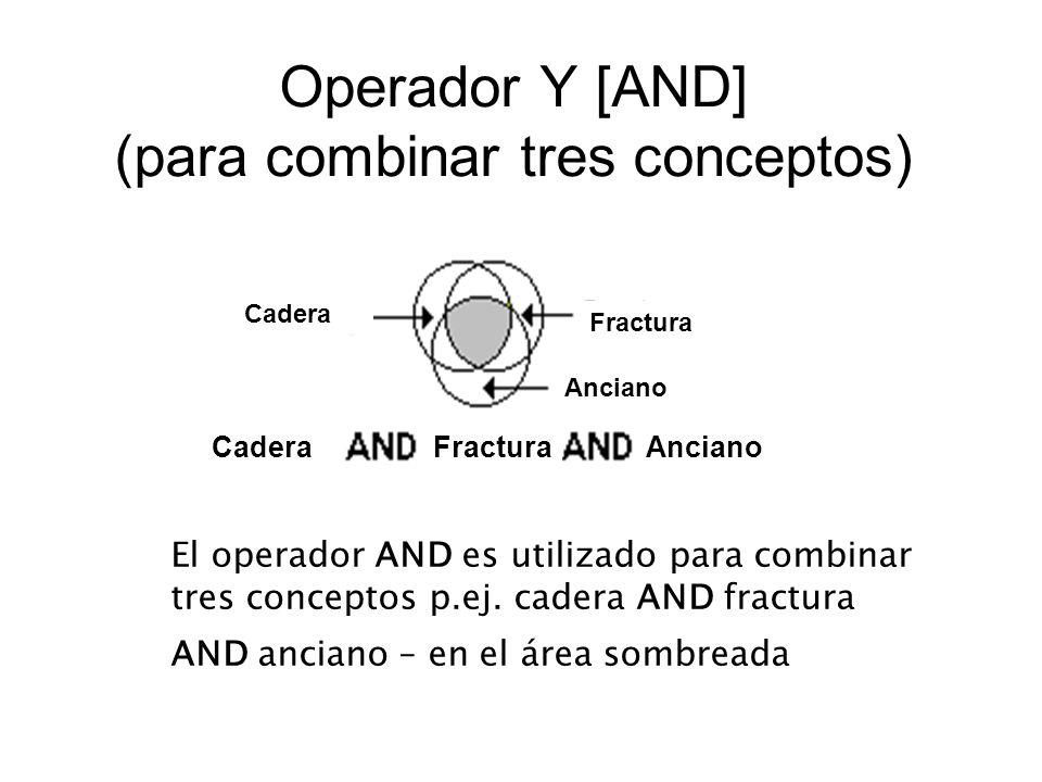 Operador Y [AND] (para combinar tres conceptos)
